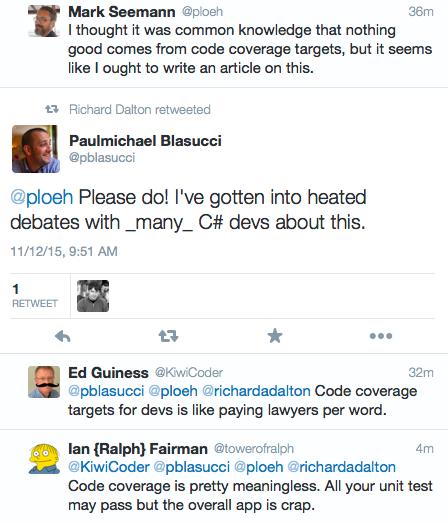 Is Code Coverage Irrelevant?